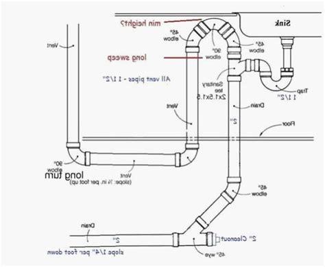 kitchen sink vent diagram fresh kitchen sink dishwasher vent gl kitchen design 6009
