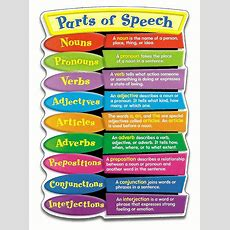 The Eight Parts Of Speech 4l