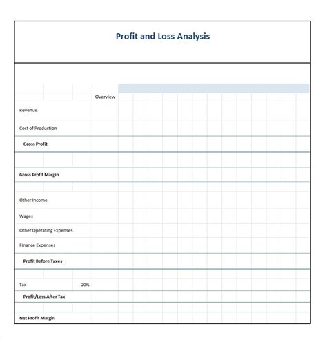 profit  loss statement templates forms