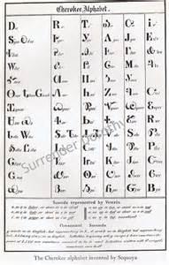 Native American Cherokee Alphabet