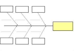 Fishbone Template Excel Fishbone Diagram Template Excel Ggettpara