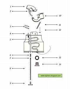 Table Lighters Collectors U0026 39  Guide  Anatomy Of The Evans