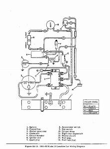 Taylor Dunn 1248b Wiring Diagram