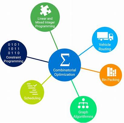 Optimization Combinatorial Log Technologies Hub