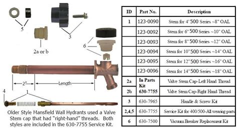 frost free hose bib diagram frost free water valve