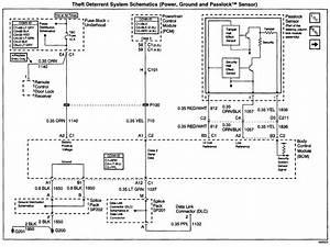 06 Cobalt Fuse Box 06 Cobalt Evap Canister Wiring Diagram