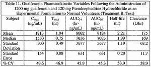 Children S Tylenol Dosage By Weight Chart Mucinex Dosage Chart By Weight Blog Dandk