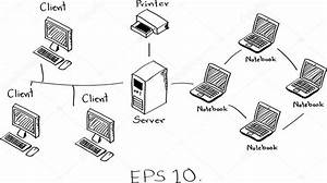 Lan Network Diagram Vector Illustrator Sketcked  Eps 10   U2014 Stock Vector  U00a9 Ohmega1982  19562565