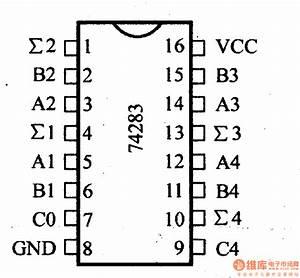 Logic Diagram 74ls283