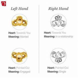 how to wear claddagh rings overstockcom With irish wedding rings how to wear