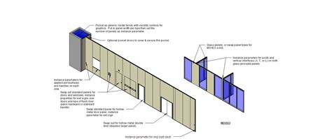 pocket door modernfold inc operable partitions bim objects families
