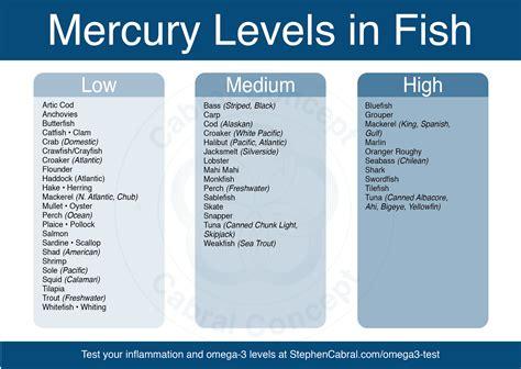 mercury levels fish tuna albacore omega mackerel canned lowest king grouper swordfish bigeye much nutrition ahi yellowfin spanish highest shark