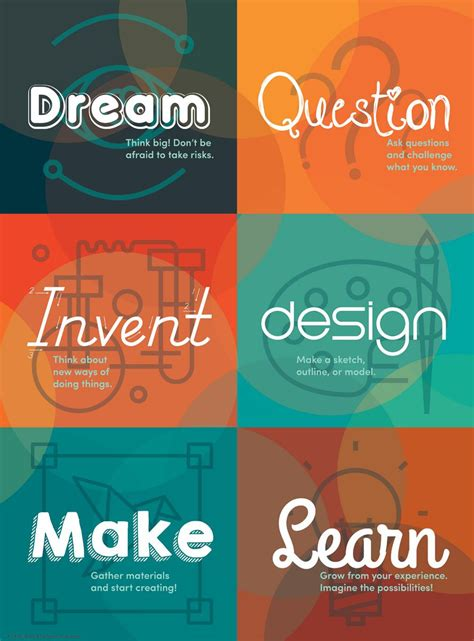 makerspace posters  bookmarks gresswell specialist