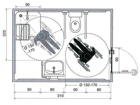 norme handicapé chambre l 39 accessibilité des salles de bains solutions equipements