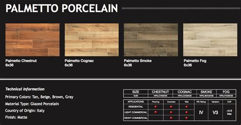 what is a pei rating pei rating for porcelain tile tile design ideas
