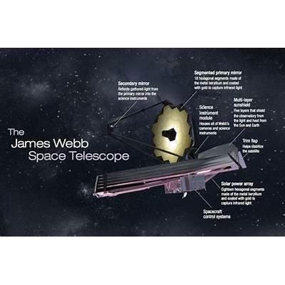 jwst-topside-large1 « AmericaSpace