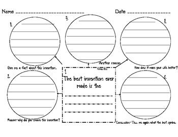 invention persuasive writing graphic organizer
