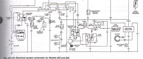 Deere 130 Wiring Diagram by Deere D130 Wiring Diagram Electrical Website Kanri Info