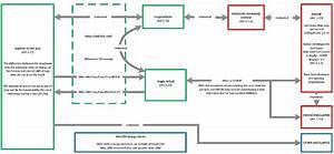 2014 Power Unit Flow Diagram