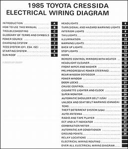 1985 Toyota Cressida Wiring Diagram Manual Original