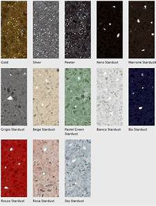 25 best ideas about tiles for kitchen on pinterest wall With kitchen colors with white cabinets with sticker chore chart