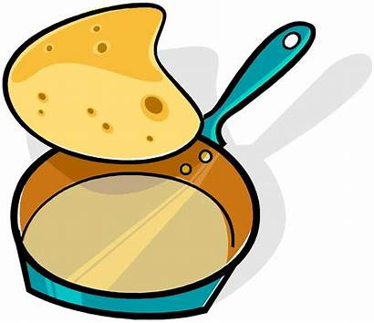 Pancake Clip Clipart Tuesday Shrove Easy2name Pan