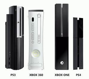 Siempre Jugando: Comparativa: PS4 Vs Xbox ONE