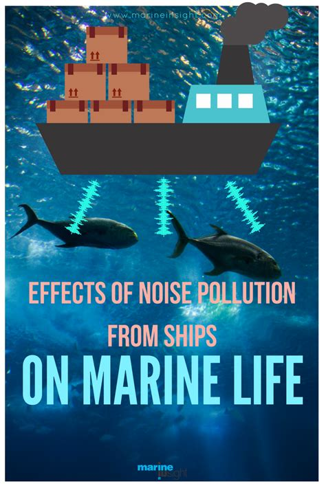 Of Noise by Effects Of Noise Pollution From Ships On Marine
