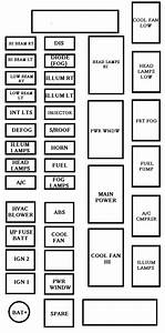 Chevrolet Aveo  2002  U2013 2011   U2013 Fuse Box Diagram