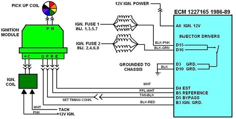 Lt1 Ignition Module Wiring Diagram by Troubleshooting Pg C