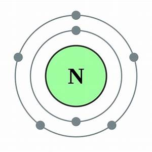 File Electron shell 007 Nitrogen no labelg