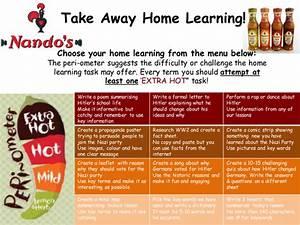 Primary school homework help ww2 World War 2 facts for kids