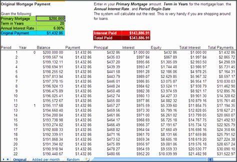 printable amortization schedule templates