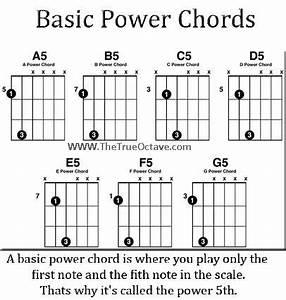 best 25 power chord ideas on pinterest With open g guitar chord chart http guitarricmediacom chords open g