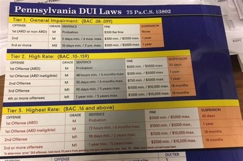 law   time dui offenders  option  losing  license   year pennlivecom