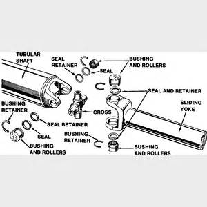 another word for cv joint driveshafts and drive axles page 1 of 3