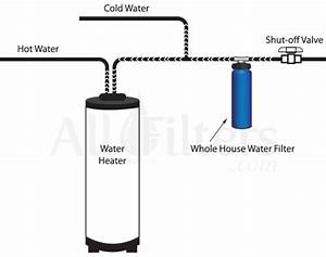 Whole House Water Filter Installation Diagram