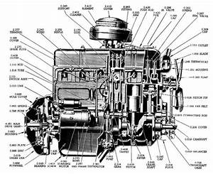 Chevrolet 235 Engine Diagram