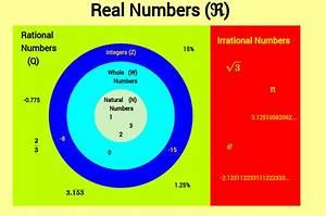 Integers Venn Diagram | Repair Wiring Scheme