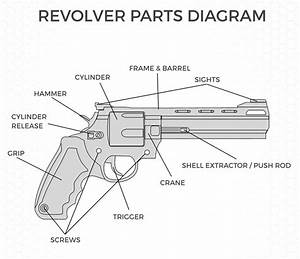 26 Parts Of A Handgun Diagram