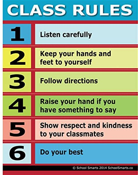 Creative Classroom Rules Posters For Teachers  Webnuggetzcom. Free Printable Lesson Plan Template. Post Graduate Prep Schools Football. Impressive Patent Administrator Cover Letter. P And L Statement Template. Free Mind Map Template. Asking For Donations Template. Tissue Inserts For Graduation Announcements. Free Handyman Flyer Template