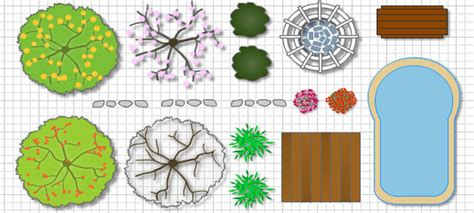 free garden design software garden ideas and garden design
