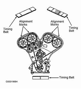 2003 Saturn Vue Serpentine Belt Routing And Timing Belt Diagrams