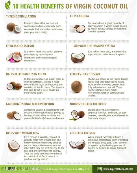 Photos of The Benefits Of Coconut Oil