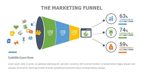 marketing funnel powerslides
