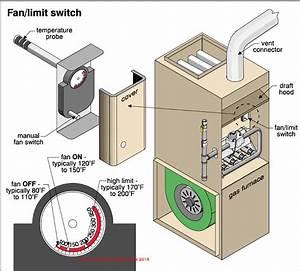 Boiler Parts  Efm Boiler Parts