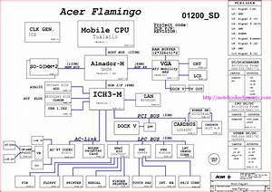 Laptop Generic Block Diagram  U2014 Laptop Repair By Schematics  U2013 Readingrat Net