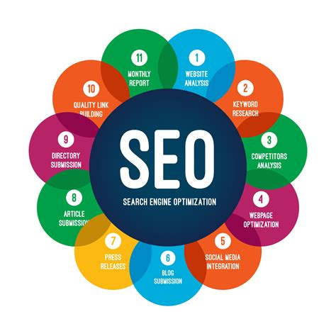 seo website optimization seo for wedding photographers