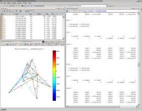 matrix analysis   dimensional bar structures mabsd