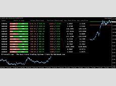Forex Insider узнай кого больше на рынке быков или медведей